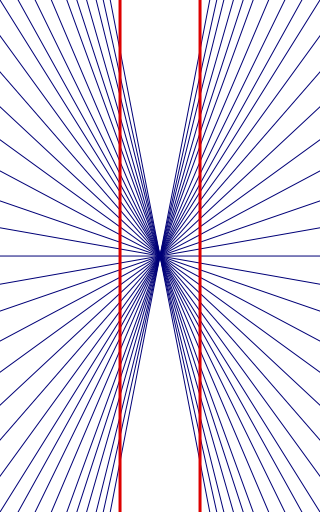 320px-Hering_illusion.svg